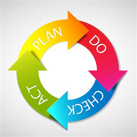 Product service offering in business plan